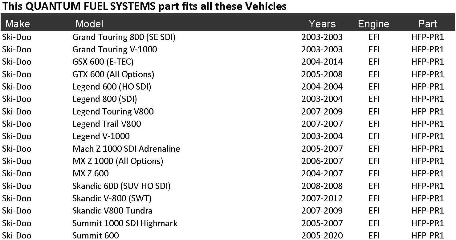 M5 M6 M7 M8 M 1000 2003-2015 Firecat 600 700 CFR1000 Bearcat//Crossfire 500 600 700 800 1000 CF1000 HFP-PR1 Snowmobile Fuel Pressure Regulator Replacement for Arctic Cat CFR8 CF5 CF6 CF8
