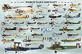 EuroGraphics World War I Aircraft Poster, 36 x 24