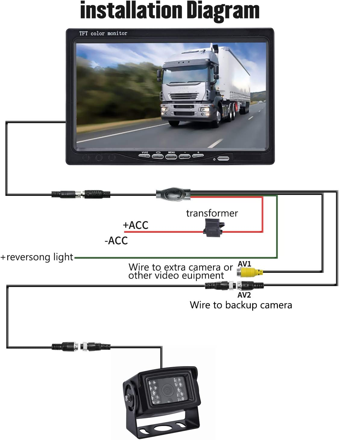 Car Rearview Monitor,OHMOTOR 7 LED Backlight HD 800x480 with TFT LCD Monitor for Car Commercial Vehicles Trucks 7 Car Monitor
