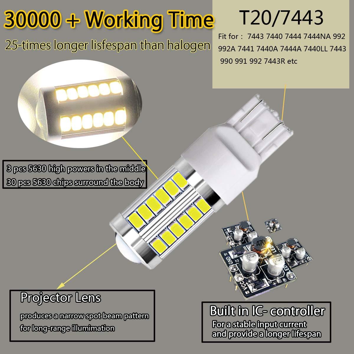 Back Up Light TORIBIO 12-24V T20 7443 7440 W21W LED Bulbs 5730 Chipsets 33SMD Light Bulb Bright Red for Reverse Light Tail Light Fog Light Brake Light (pack of 4)