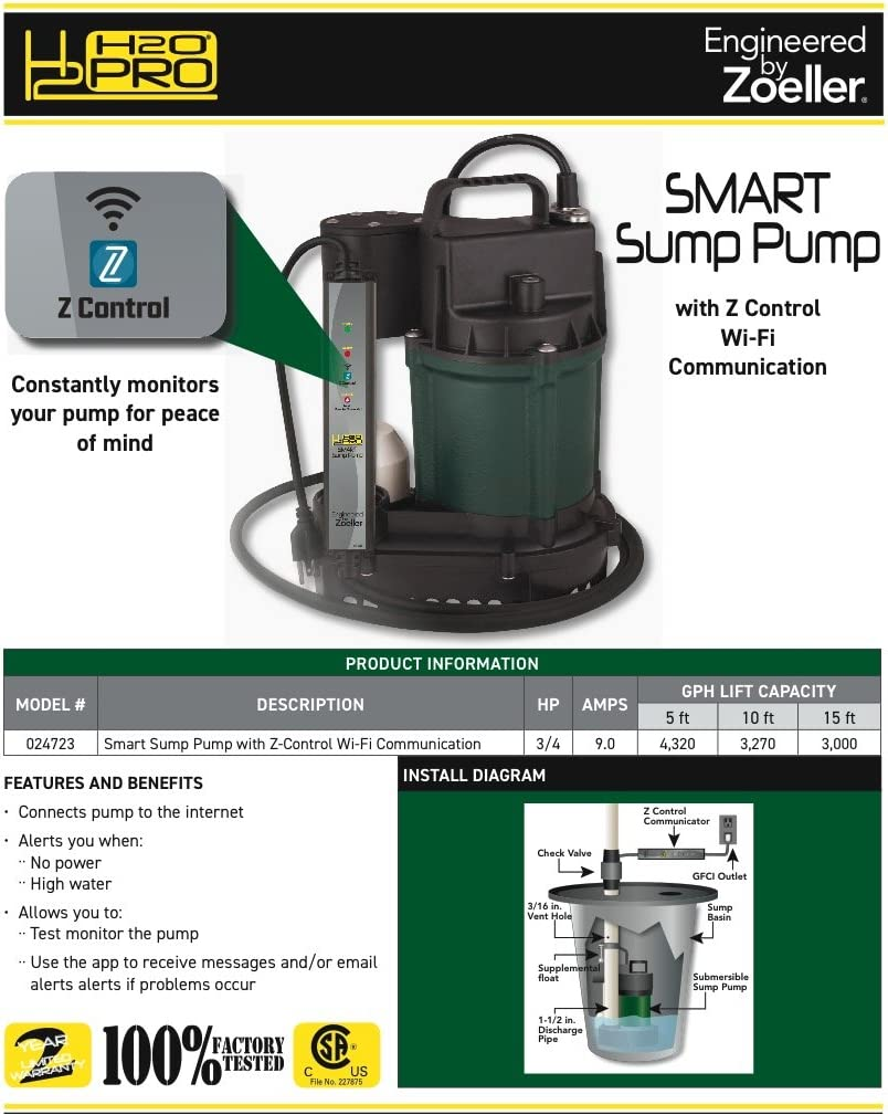 Engineered by Zoeller Alerts Cast Iron Submersible and Control /¾ HP Smart Sump Pump with WIFI Communication Monitoring