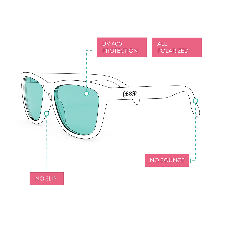 1720abeb666ff goodr OG Sunglasses - (no slip