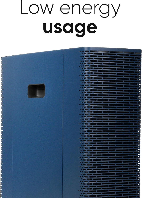 Blueair Sense+ Review: Award-Winning Air Purifier for the Tech-Savvy 2