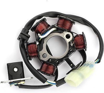 Artudatech Bobina para estator Magneto, generador de bobina ...