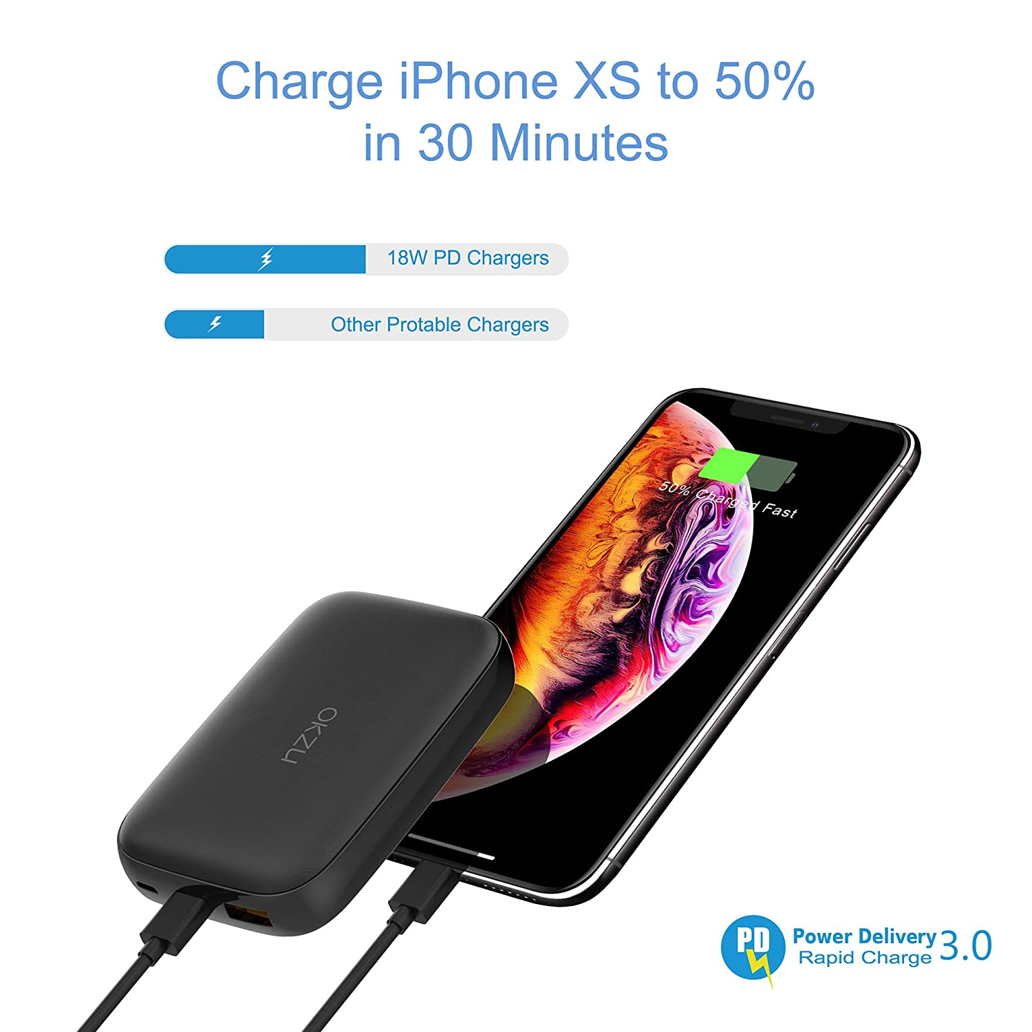 Tablets Samsung Google Pixel 18W PD Portable External Battery Pack for iPhone QC 3.0 Power Delivery Portable Charger OKZU 10000mAh USB C Power Bank Huawei iPad
