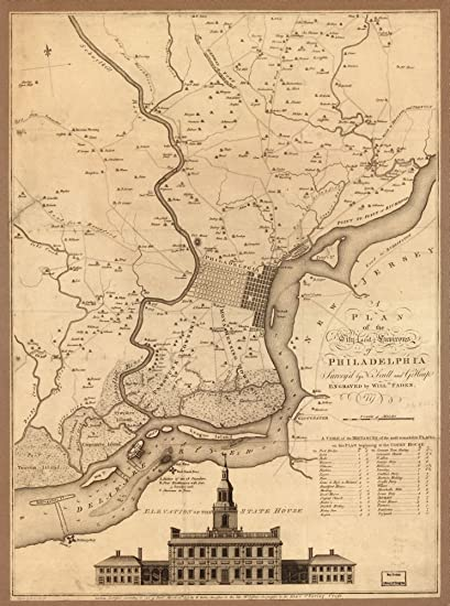 Vintage Philadelphia Map Amazon.com: Vintage 1777 Map of the city and environs of