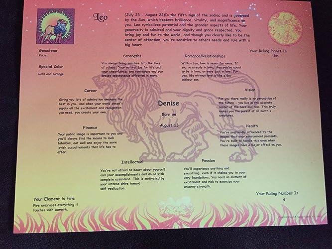 Amazon com: Horoscope Zodiac PERSONALIZED NAME ROOT MEANING
