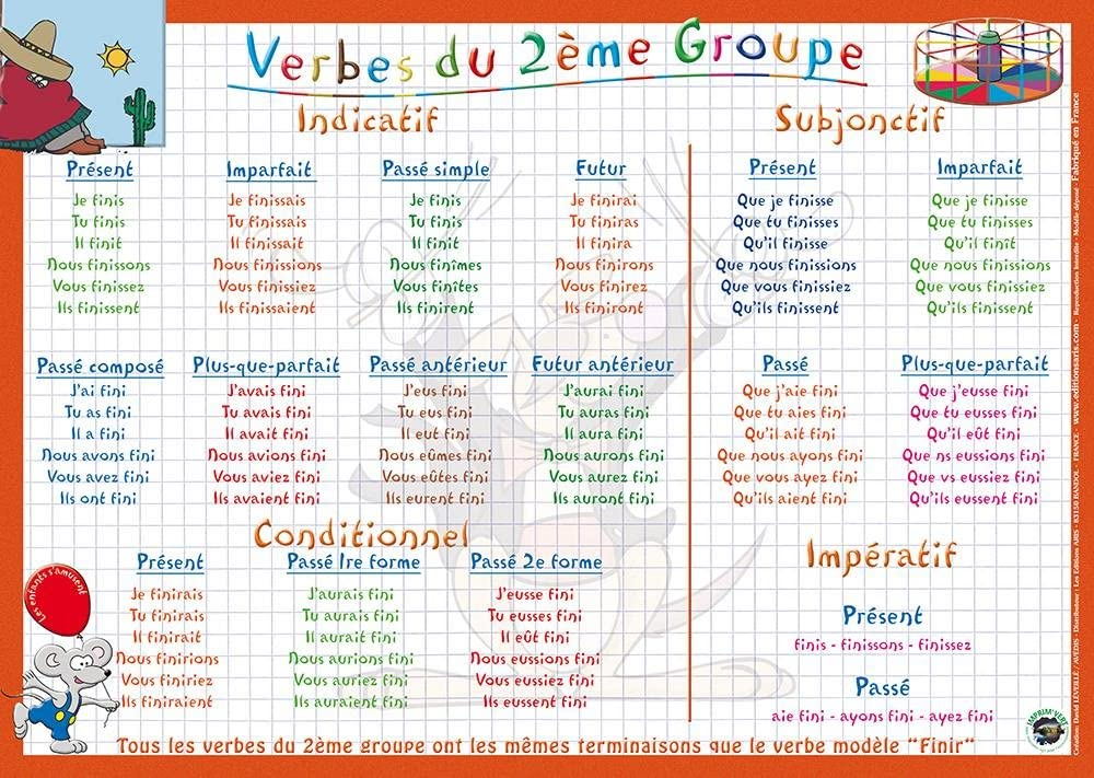 Aris Editions Sous Main Et Set De Table Educatif 30x42 Plastifie Effacable Verbes 2eme Groupe Amazon Fr Cuisine Maison