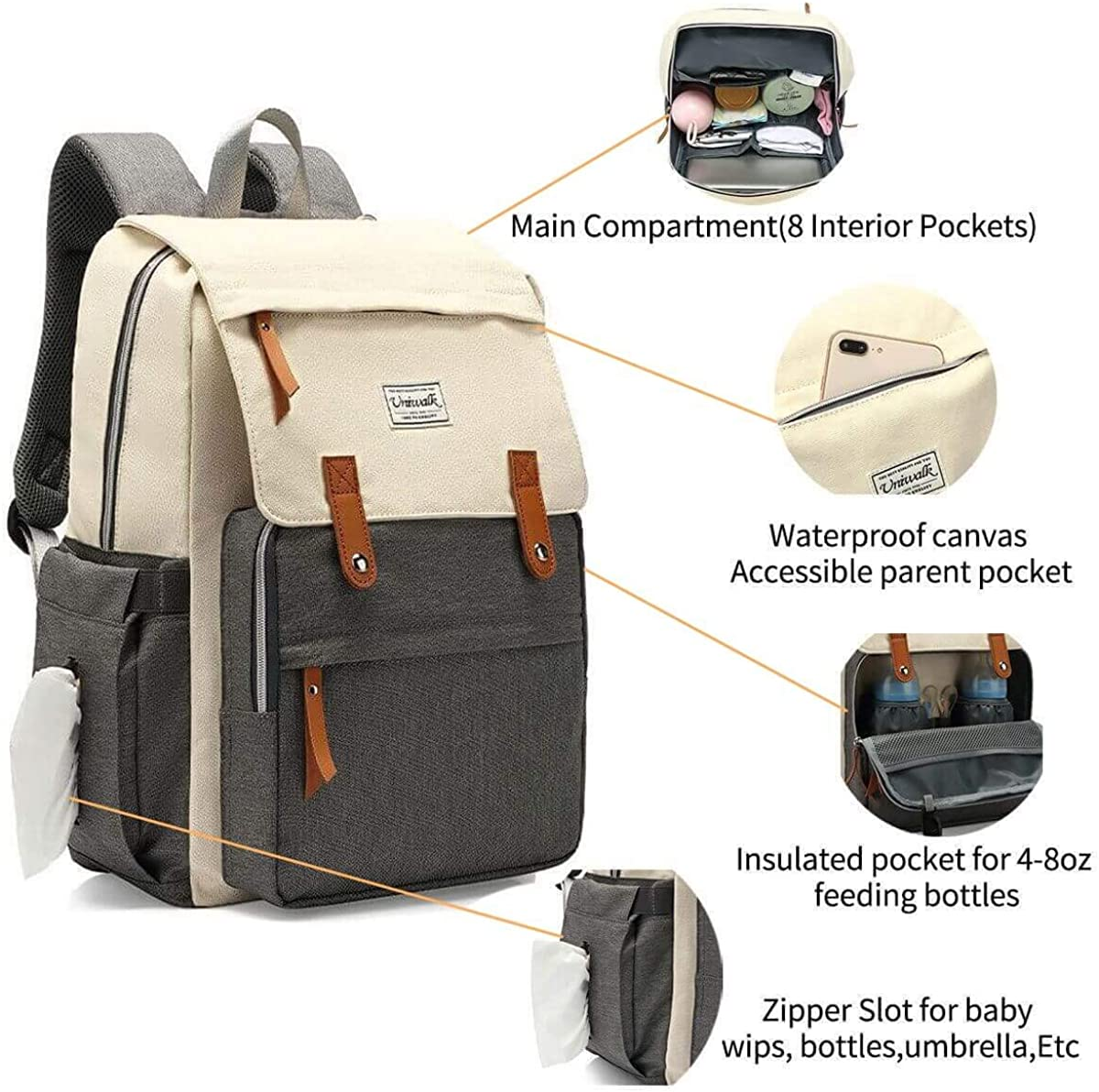 Girls//Boys Changing Pad Multifunction Waterproof Travel Maternity Baby Care Changing Bags Large Capacity,Beige/&Gray Stylish Nappy Bags for Mom /& Dad with Insulated Pockets Diaper Bag Backpack