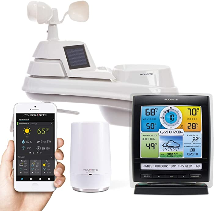Top 10 Home Weather Station That Works With Alexa