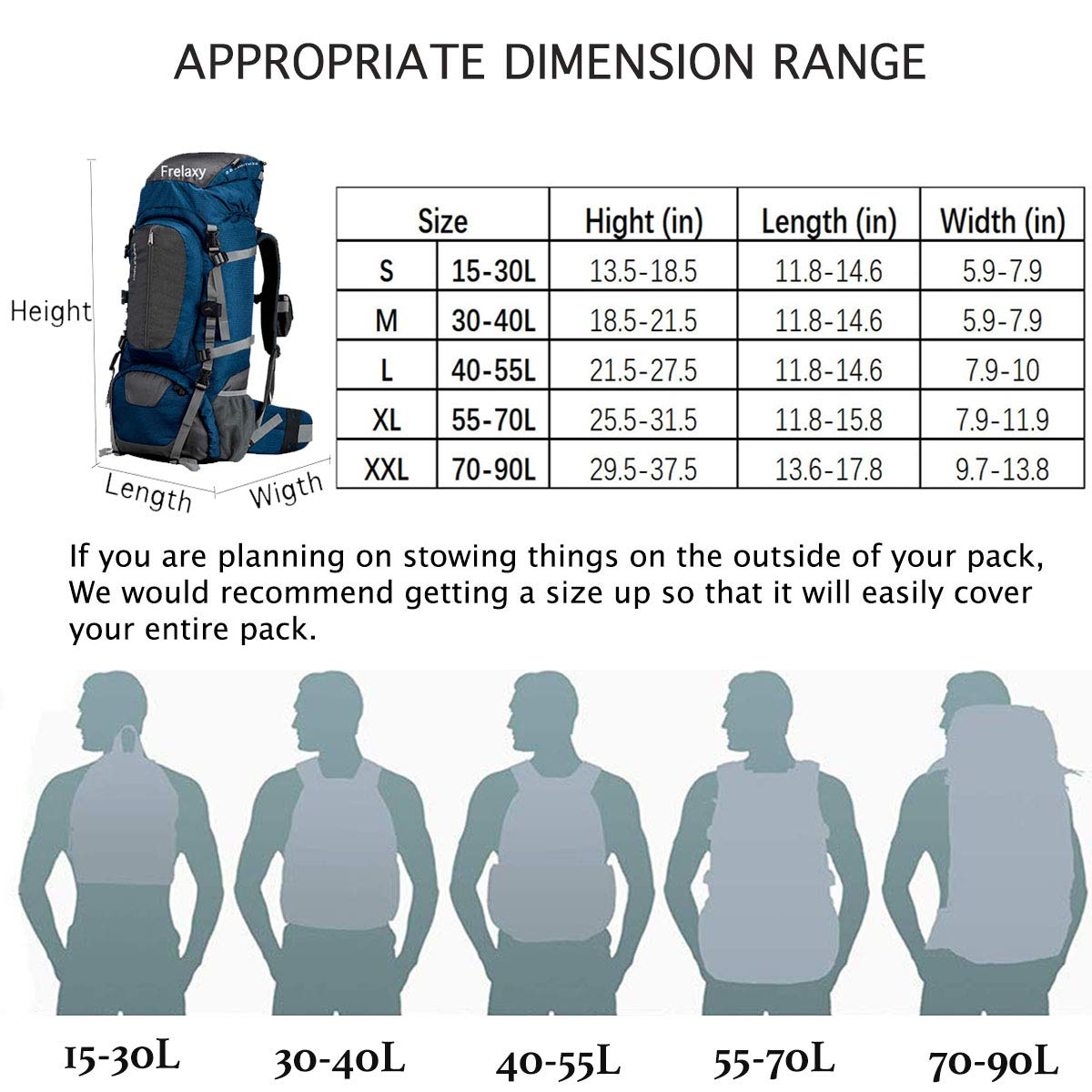 Frelaxy Waterproof Backpack Rain Cover for (15-90L), Upgraded Design & Silver Coated, for Hiking, Camping, Traveling, Outdoor Activities (Army Green, M) by Frelaxy (Image #6)