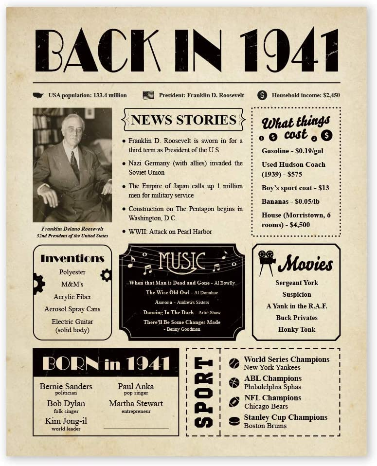 Back in 1941 Poster Newspaper Unframed 8x10 // 79th Birthday Gifts for Women, Men - Birthday Decorations Vintage for Mom, Dad, Grandma, Grandpa - Gift Ideas for 79 Year Old Man, Woman Under 10 Dollars