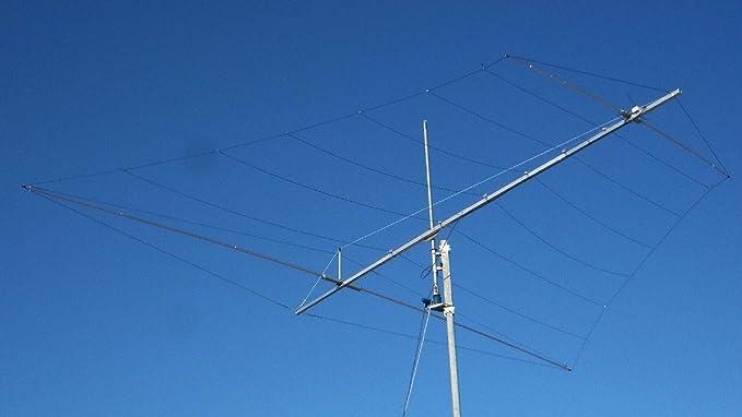 HAMRADIOSHOP Prosistel PST-LPA2010 Antena Log ...