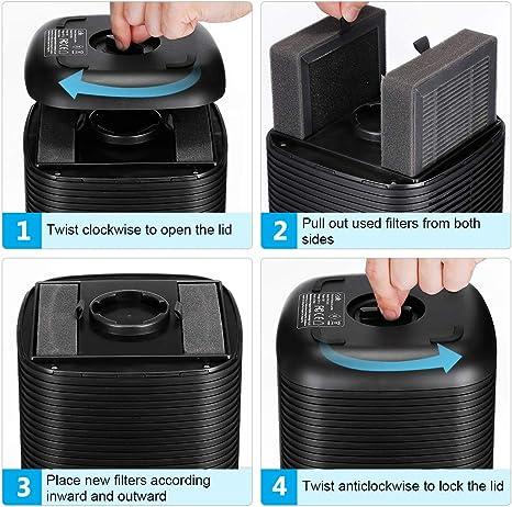 GBlife Filtro purificador de Aire para PM1232, Filtro de carbón ...