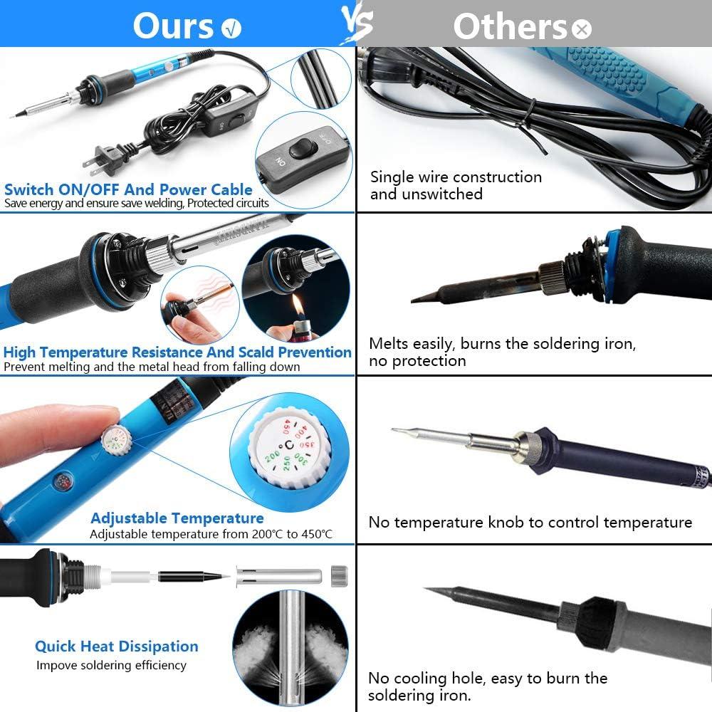 Pantalla LED digital 5 puntas de soldadura Toolour 80W 220V Calentamiento r/ápido,Herramienta de soldadura de temperatura ajustable con 180 ℃ ~ 480 ℃ Kit de soldador