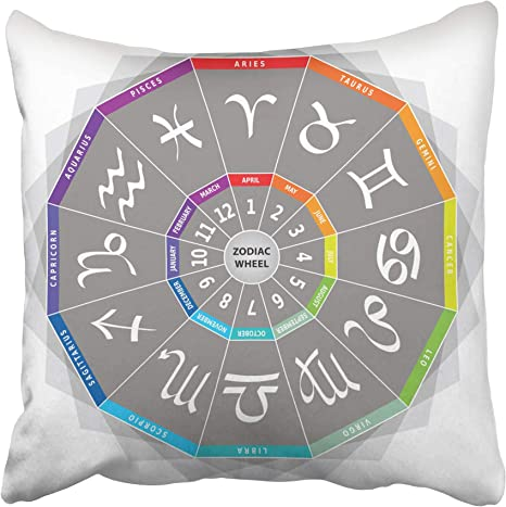 Astrology months and dates