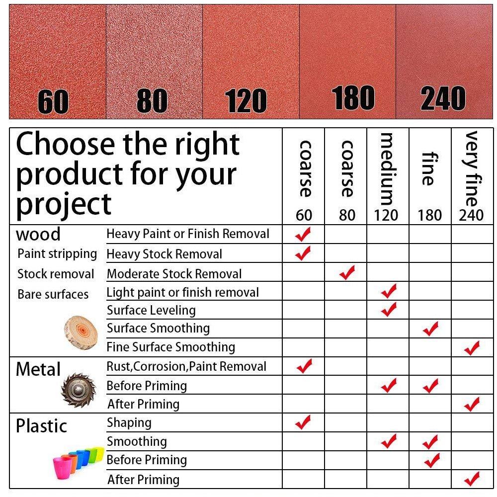 5 Each of 40 60 80 100 120 180 240 320 400 800 Self Stick Pack of 50 KingBar 5-Inch NO-Hole PSA Aluminum Oxide Sanding Disc