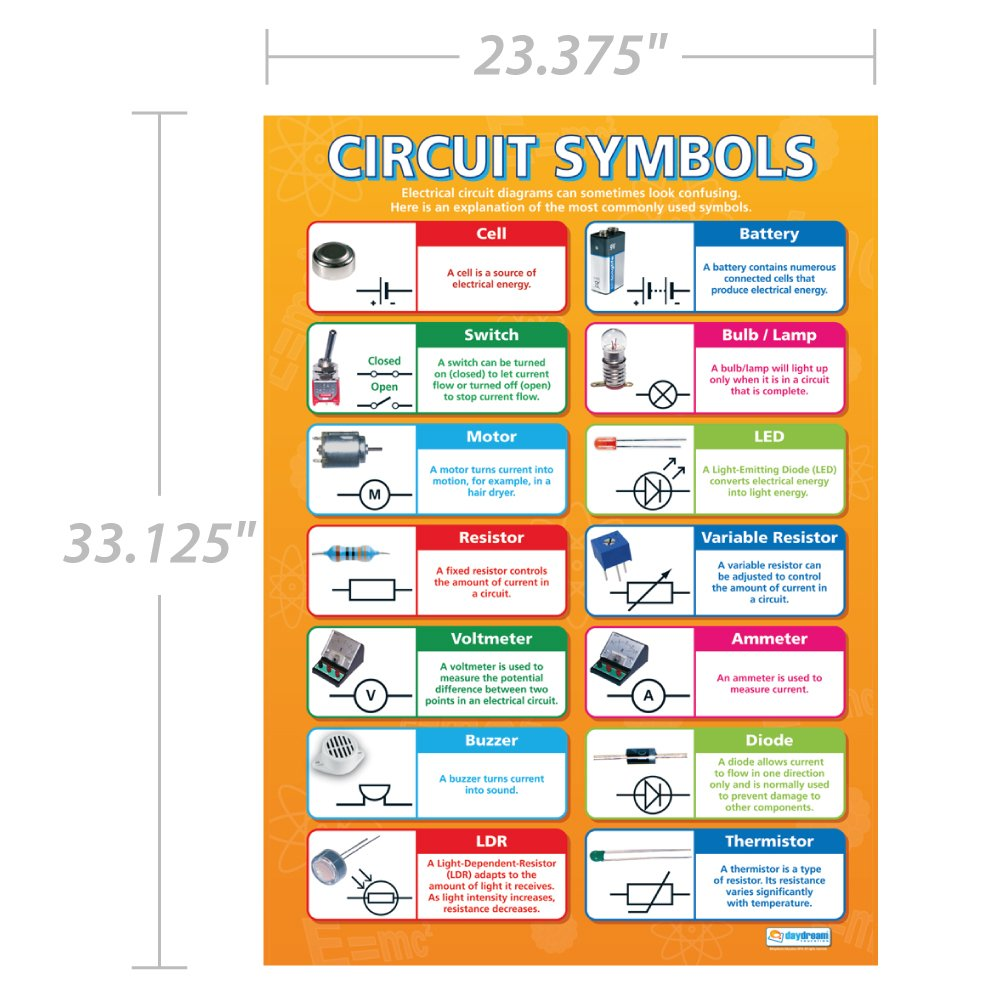 Circuit Symbols Science Educational Wall Chart Poster In High Gloss Click On The To See A Larger More Readable Version Paper A1 840mm X 584mm Office Products
