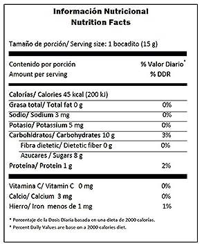 Amazon.com : GUAYABITAS UJARRAS - Pasta de Fruta de Guayaba (Guava) - Guava Paste 200g (Pack of 2) : Grocery & Gourmet Food