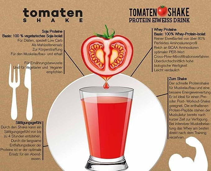 TOMATENSHAKE Proteína en polvo con aislado de soja y un delicioso sabor a tomate, caliente o frío, Vegano, 360g