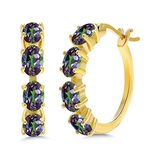 Gem Stone King 4.00 Ct Oval Green Mystic Topaz 18K Yellow Gold Plated Silver Hoop Earrings