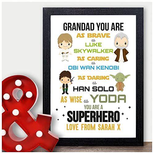 Personalised christmas gifts for grandads