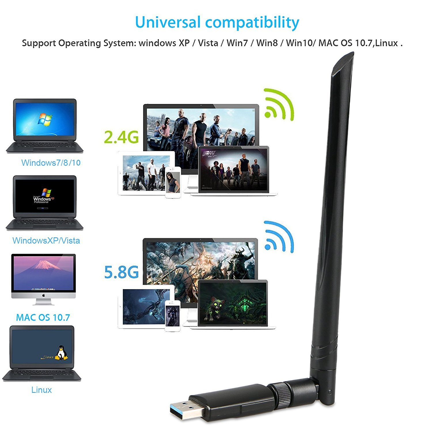 Wireless USB WiFi Adapter, EEEKit 1200Mbps 2 4GHz/5GHz Dual Band WiFi  Adapter 802 11AC Wireless USB 3 0 Network w/Antenna for Computer PC Laptop  Win
