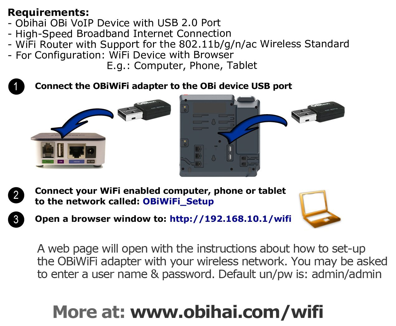 Obihai Technology OBIWIFI5G Obihai OBiWiFi5G 2.4/5GHz Wireless 802.11AC Adapter for OBi200, OBi202, OBi1022, OBi1032, OBi1062 VoIP Phone and Device