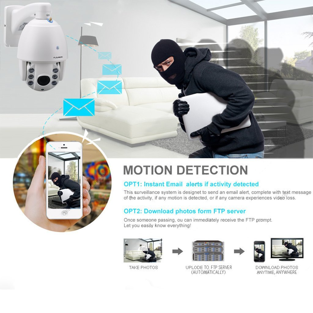 FLOUREON PTZ WiFi IP Camera 1080P HD H.264 Wireless Waterproof CCTV Security Dome Camera 5X Zoom Auto-Focus, 355°Pan/90°Tilt, IR-Cut Night Vision, Motion Detection, Micro SD Card Slot (SD37W)