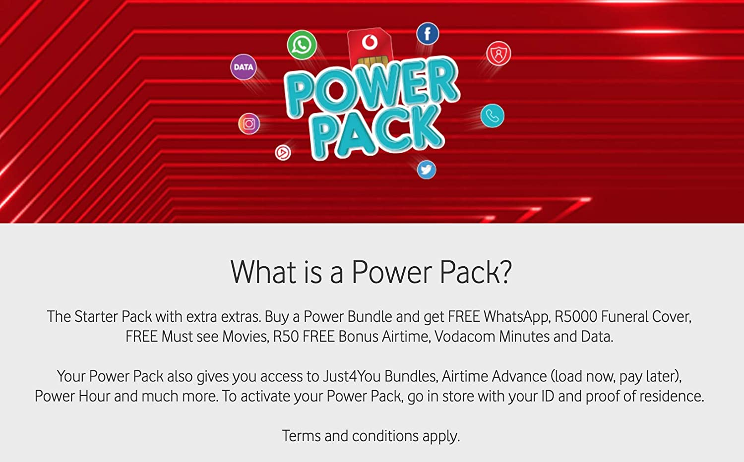 LTE Prepaid SIM Card for South Africa | 2019 High Speed Vodacom Coverage |  Easy Activation with Any Cell Phone | Puchase of PowerPack Bundle Includes