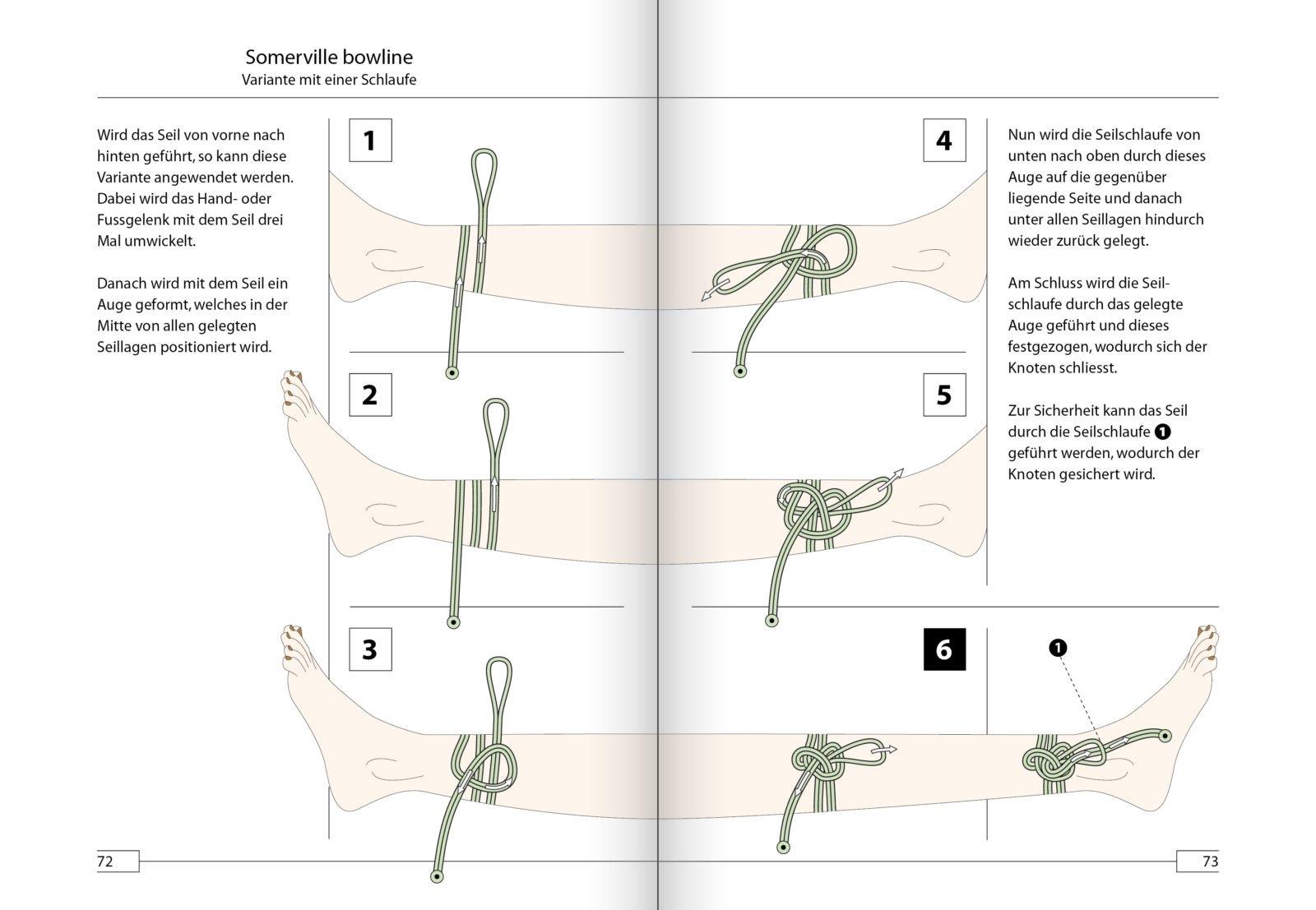 Fesseltechniken Seiltechniken