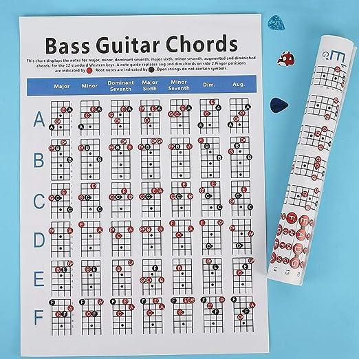 Diagrama de cuerda de guitarra, tabla de piano, figura de práctica ...
