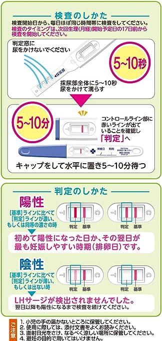 妊娠検査薬 おすすめ 時間帯