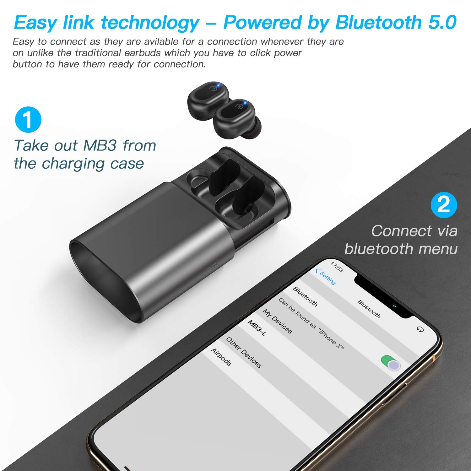 XIKER True Wireless Stereo Bluetooth Earbuds, Latest Bluetooth 5.0 Wireless Earbuds IPX8 Waterproof in-Ear with Wireless Charging Case, 16H Playtime 3D Stereo Sound with Deep Bass Wireless Headphones