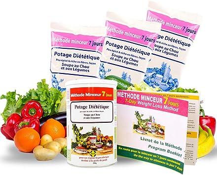 Kromasol-Produkte zur schnellen Gewichtsabnahme
