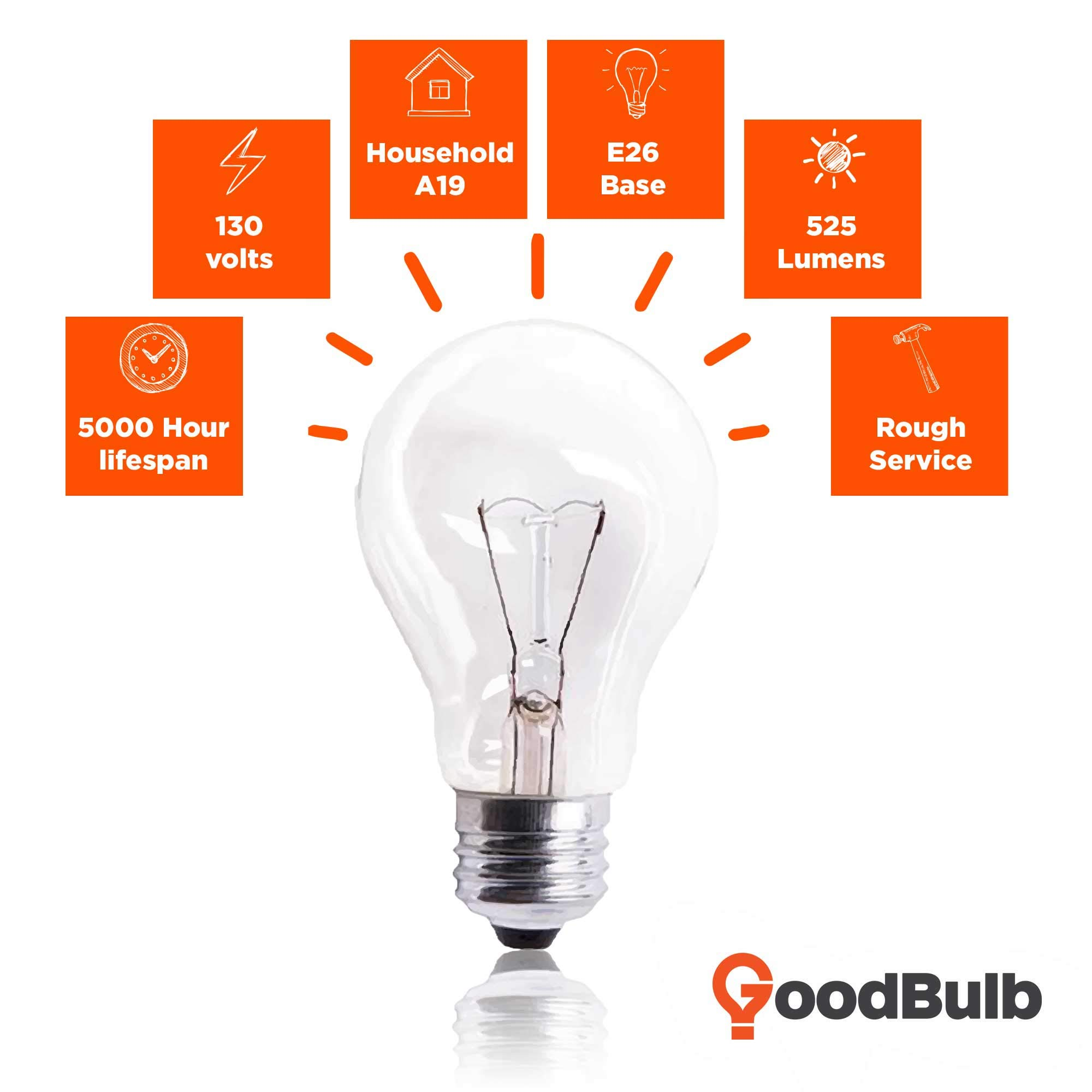 GoodBulb 60 Watt Light Bulbs, Dimmable A19 Bulb with E26 Base, Rough Service Bulb, Clear Energy-Efficient Incandescent Bulbs, 525 Lumens, 130 Volts, for Various Light Fixtures (24 Pack) by GoodBulb (Image #1)