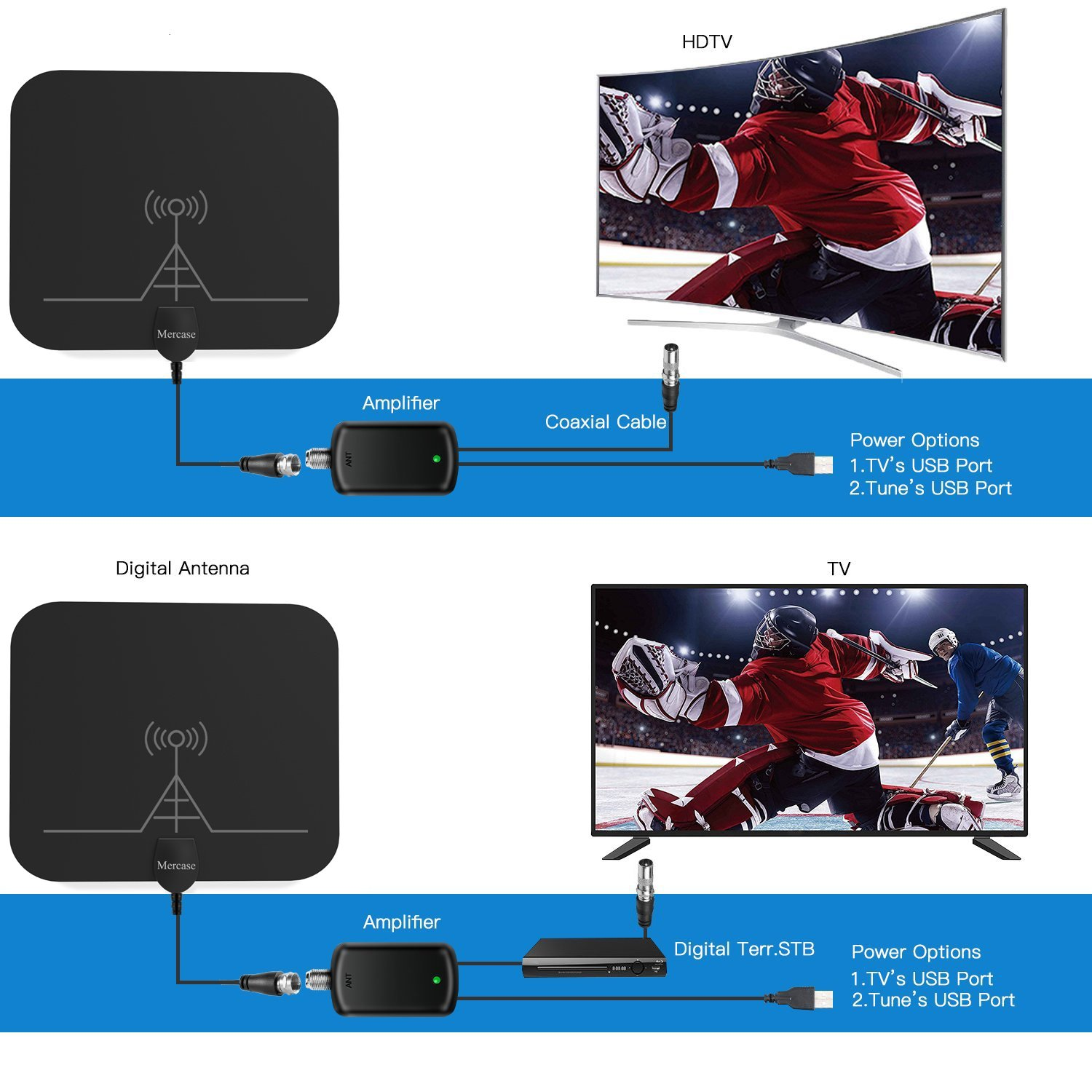 Mercase TV Aerial Indoor [Upgraded High Reception, 60 Miles Range, with Detachable Amplifier Signal Booster, 13.2ft Cable] Amplified 4K 1080P Digital HDTV Freeview Television Antenna