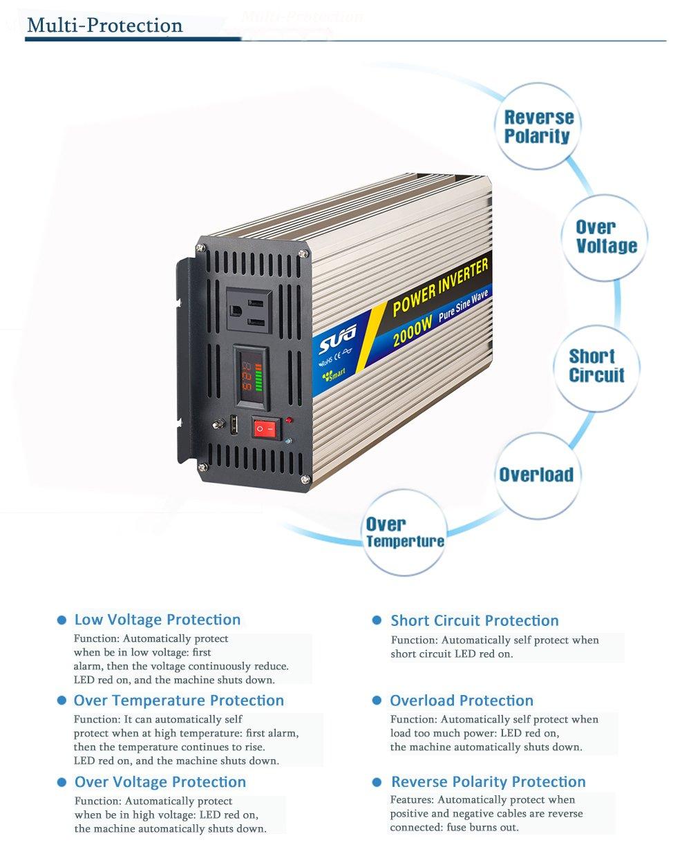 Sug 2000w Peak 4000w Power Inverter Pure Sine Wave Dc True Idea 12v To Ac 110v 120v Converter Back Up Supply For Rv Home Car Use Electronics