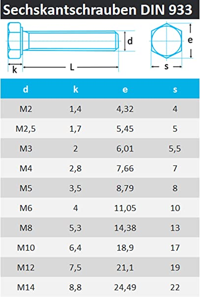 PROTECH 10 St/ück Sechskantschrauben DIN 933 M4x35 Vollgewinde/rostfrei Edelstahl A2 V2A Stellschrauben/Maschinenschrauben