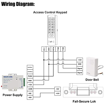 UHPPOTE 12VDC Wired Doorbell Chime for Access Control System on