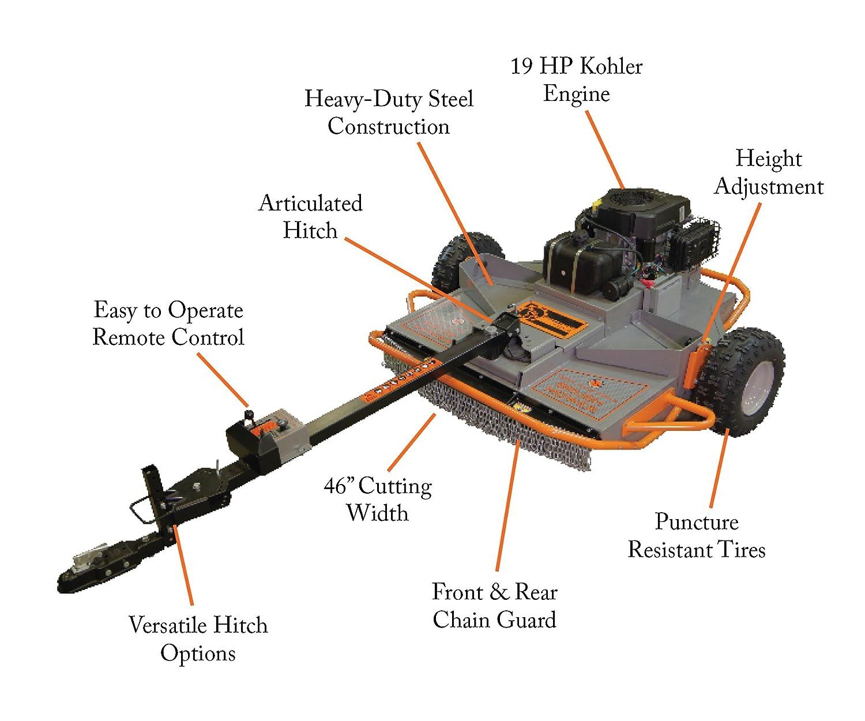 Dirty Hand Tools 106717 Tow Behind Mower Garden Outdoor 19 Hp Kohler Engine Parts Diagram Wiring Schematic