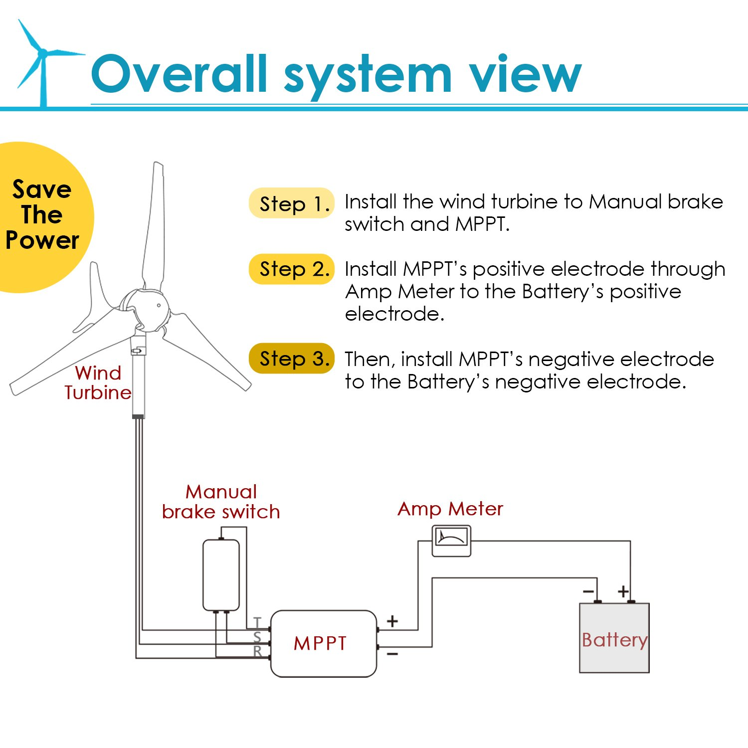 Automaxx Windmill 600w 12v 24v 50a 25a Wind Turbine Electrical Diagram On Dc Electric Generator Schematics Kit Mppt Charge Controller Included Amp Volt Watt Display Automatic And Manual Braking System Diy Installation