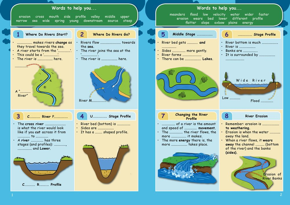 Geography Rivers Erosion Flooding CEKS Revision Guide - Geography rivers
