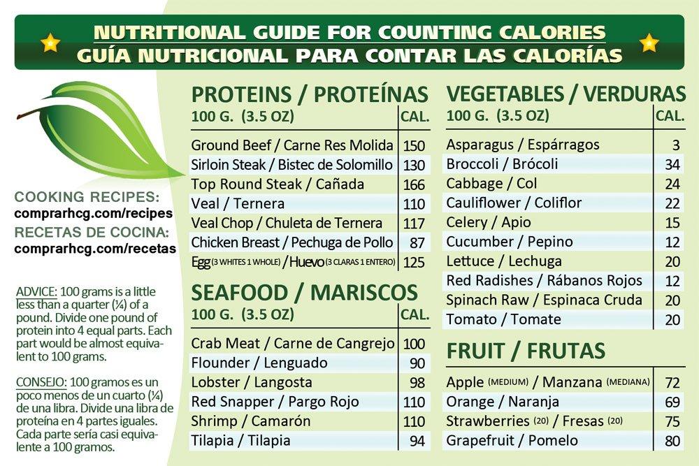 Amazon Com Dieta Hcg Calorie Counter Nutritional Chart To Scale