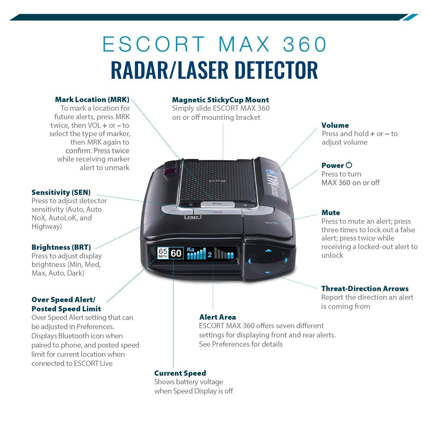 ESCORT MAX360 - Laser Radar Detector, GPS for Fewer False Alerts, Lightning  Fast Response, Directional Alerts, Dual Antenna Front and Rear, Bluetooth,