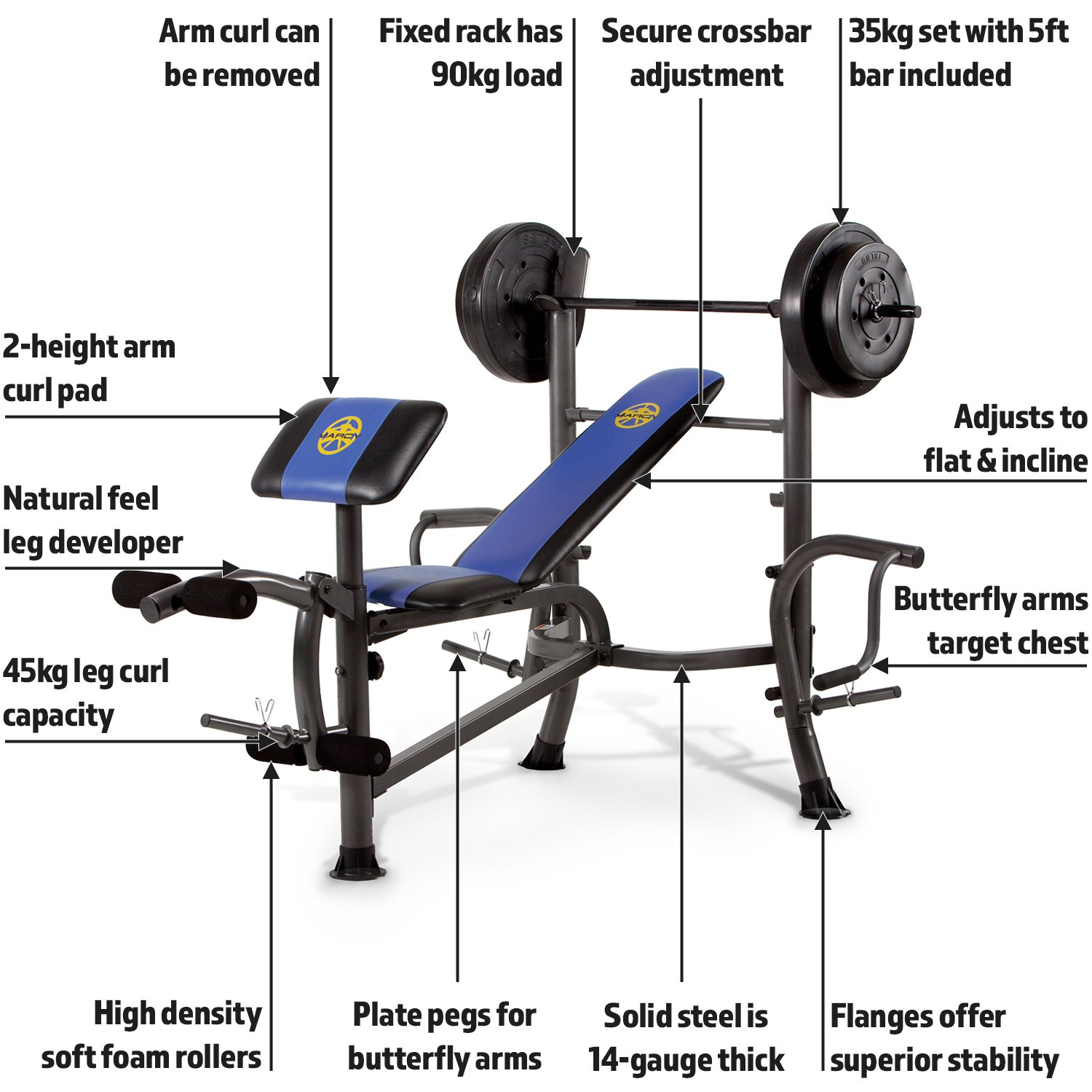 set bench lifting lb exercise with lift press and itm weights body weight bar