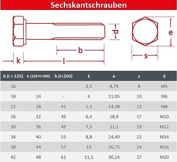 Edelstahl A2 V2A Gewindeschrauben 10 St/ück M12 x 190 mm Sechskantschrauben mit Schaft Maschinenschrauben mit Teilgewinde - DIN 931 Eisenwaren2000 ISO 4014 rostfrei