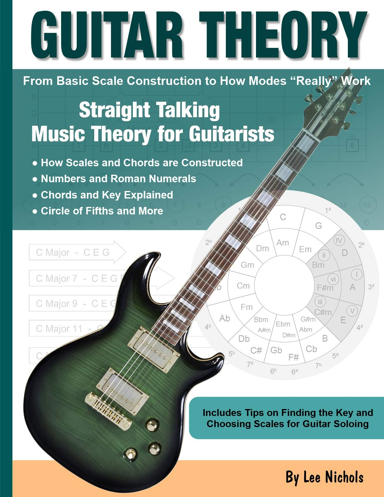 Guitar Theory  Straight Talking Music Theory For Guitarists  English Edition