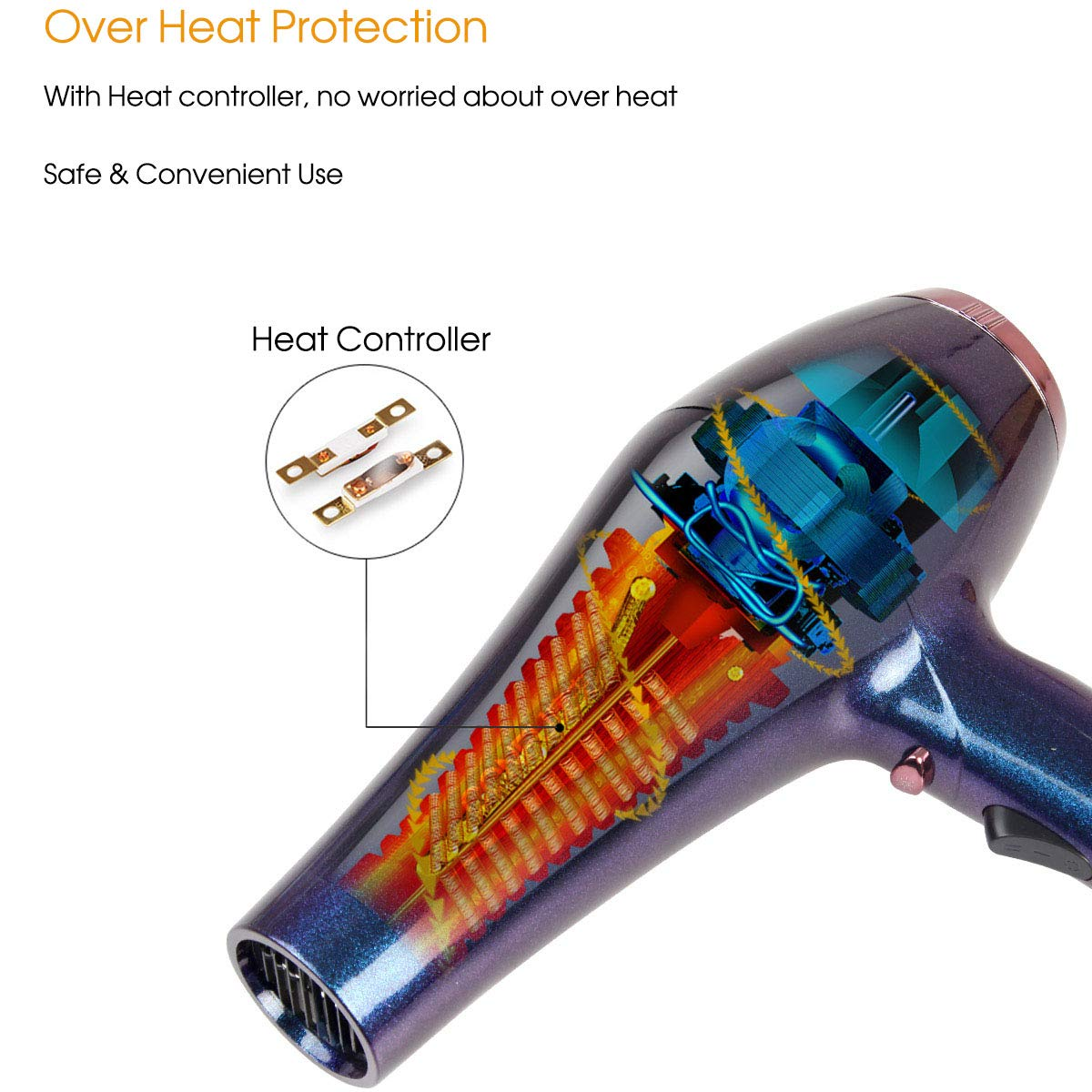 CONFU Professional Hair Dryer, 1875W Negative Ionic Hair Blow Dryer Fast Drying with 2 Speed & 3 Heat Setting, AC Motor with Diffuser, Comb & 2 Concentrator,ETL Certified by CONFU (Image #4)