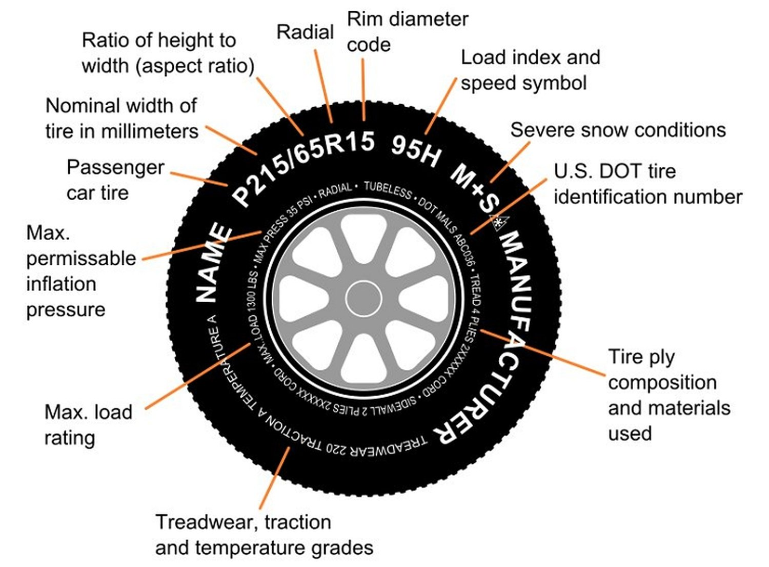 Amazon.com: 175/80D13 Trailer Tire with 13″ Galvanized Spoke Rim ...